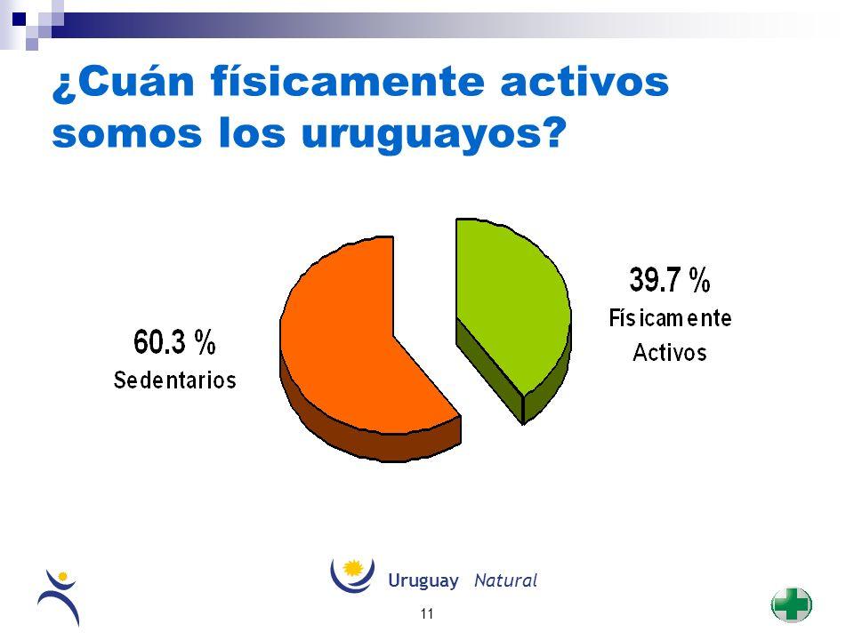 ¿Cuán físicamente activos somos los uruguayos