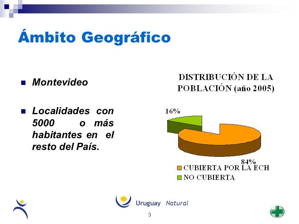 Ámbito Geográfico Montevideo