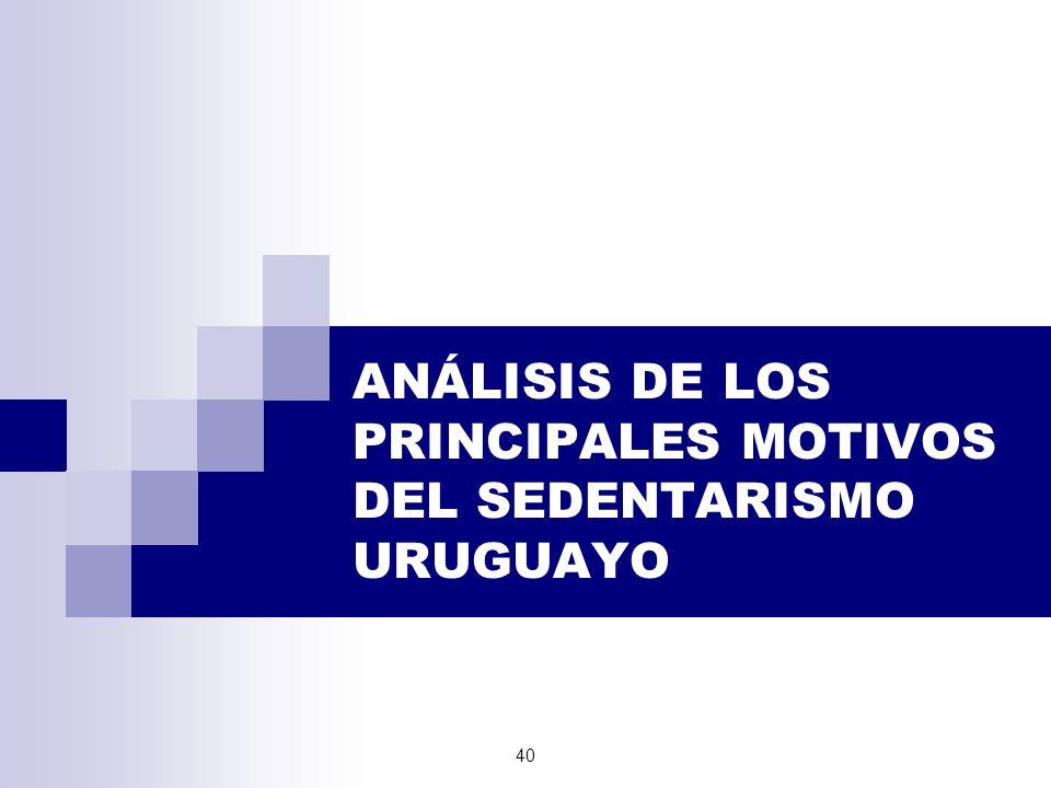 ANÁLISIS DE LOS PRINCIPALES MOTIVOS DEL SEDENTARISMO URUGUAYO