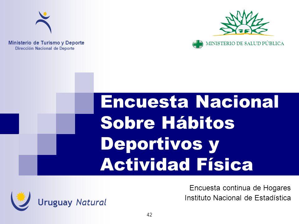 Encuesta Nacional Sobre Hábitos Deportivos y Actividad Física