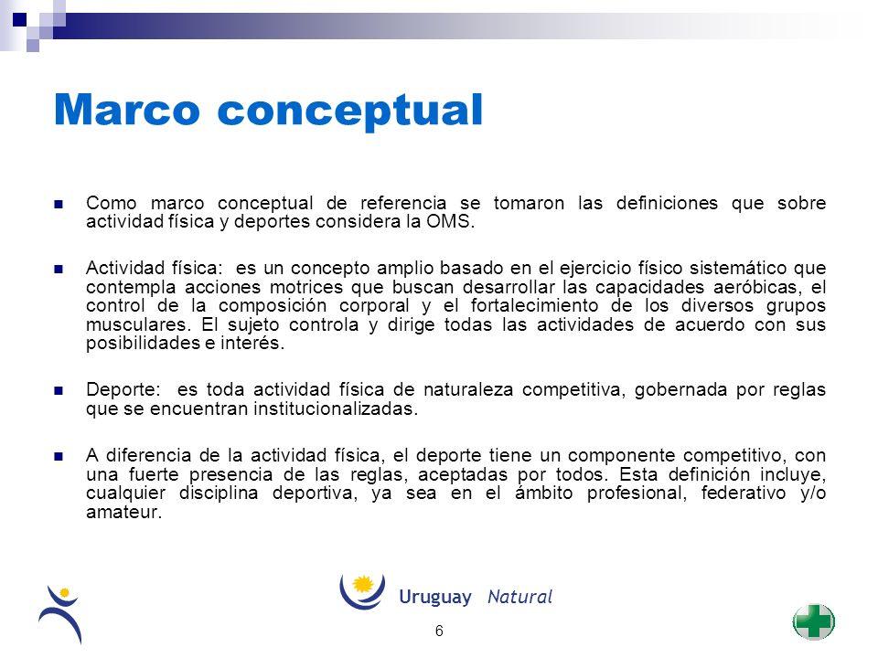 Marco conceptual Como marco conceptual de referencia se tomaron las definiciones que sobre actividad física y deportes considera la OMS.