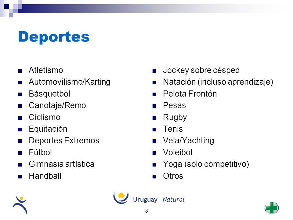 Deportes Atletismo Automovilismo/Karting Básquetbol Canotaje/Remo