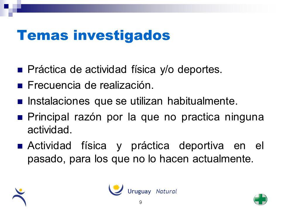 Temas investigados Práctica de actividad física y/o deportes.