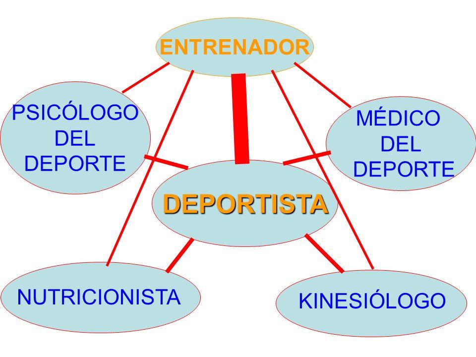 DEPORTISTA ENTRENADOR PSICÓLOGO MÉDICO DEL DEL DEPORTE DEPORTE