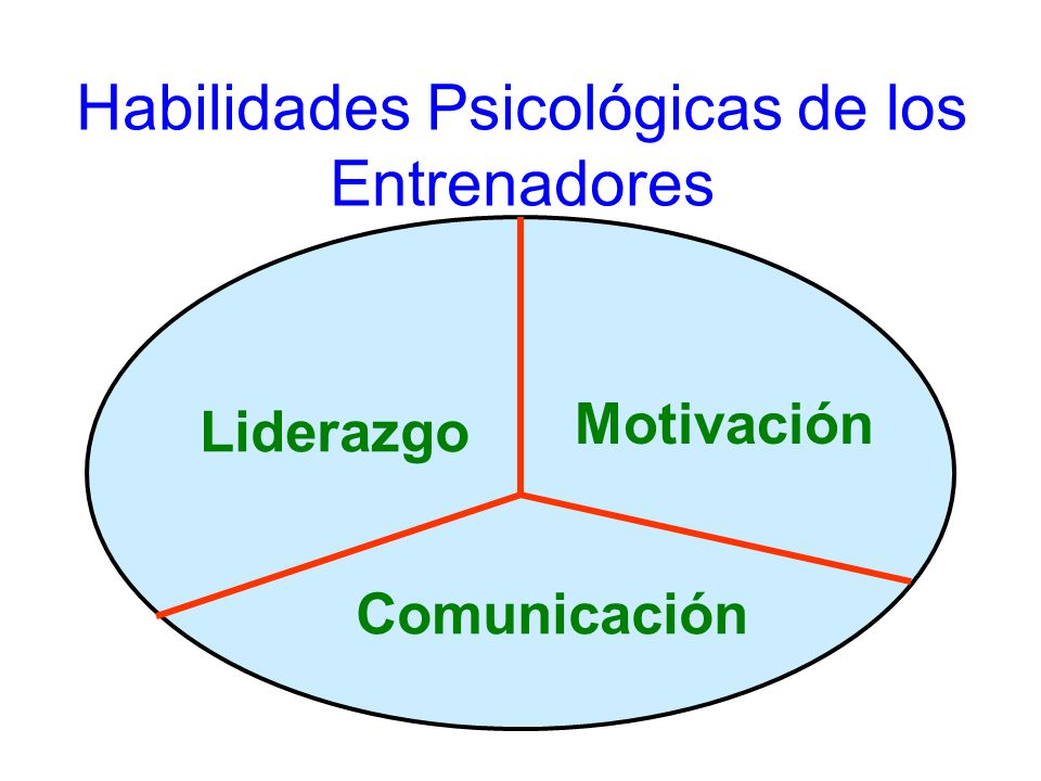 Habilidades Psicológicas de los Entrenadores