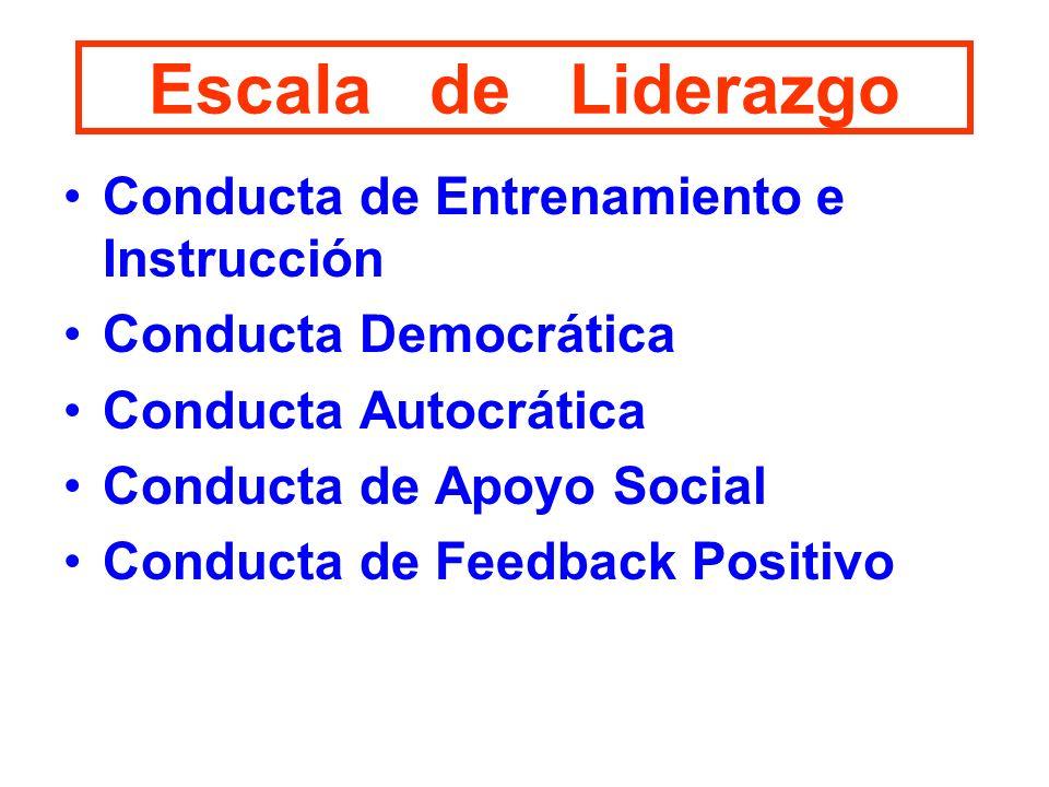 Escala de Liderazgo Conducta de Entrenamiento e Instrucción