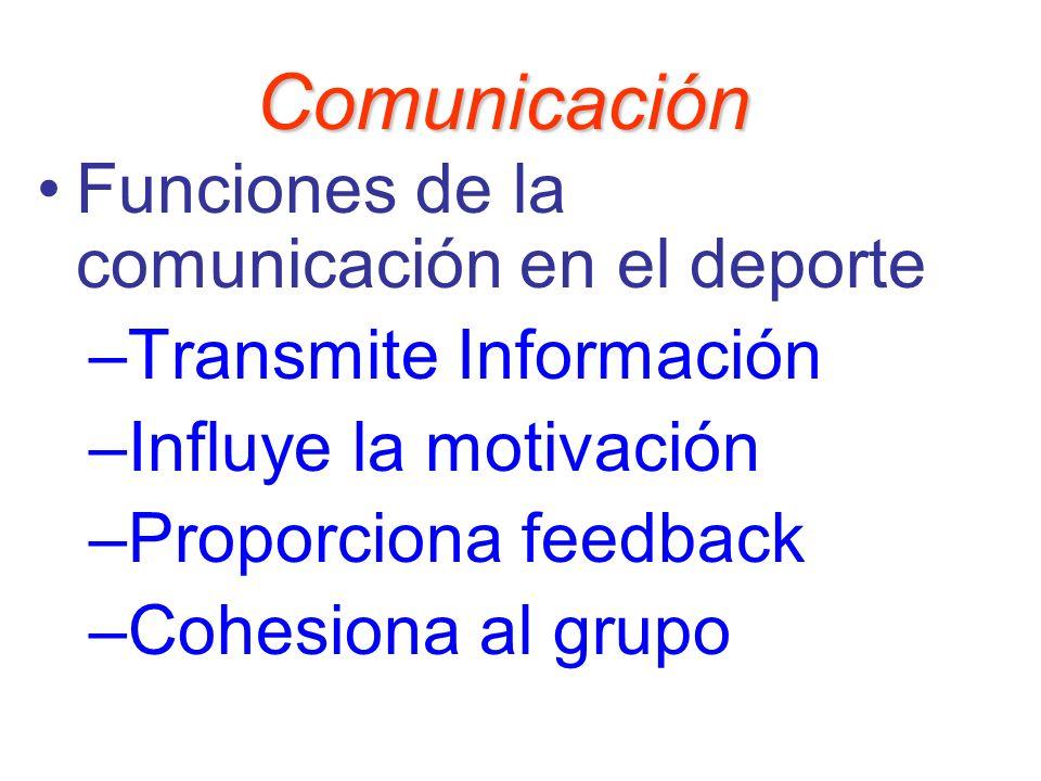 Comunicación Funciones de la comunicación en el deporte