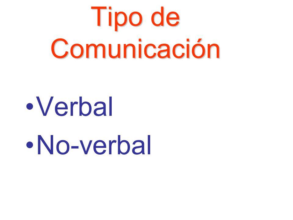 Tipo de Comunicación Verbal No-verbal