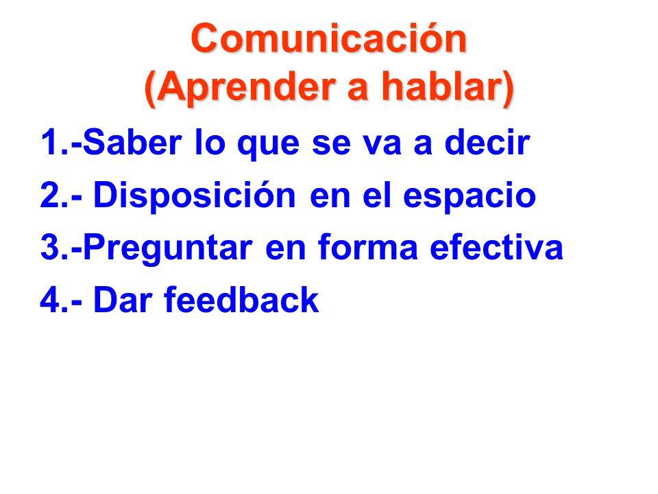 Comunicación (Aprender a hablar)