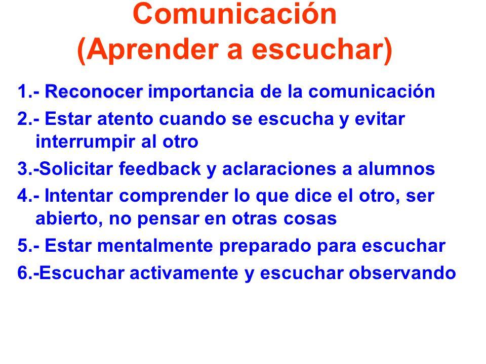 Comunicación (Aprender a escuchar)