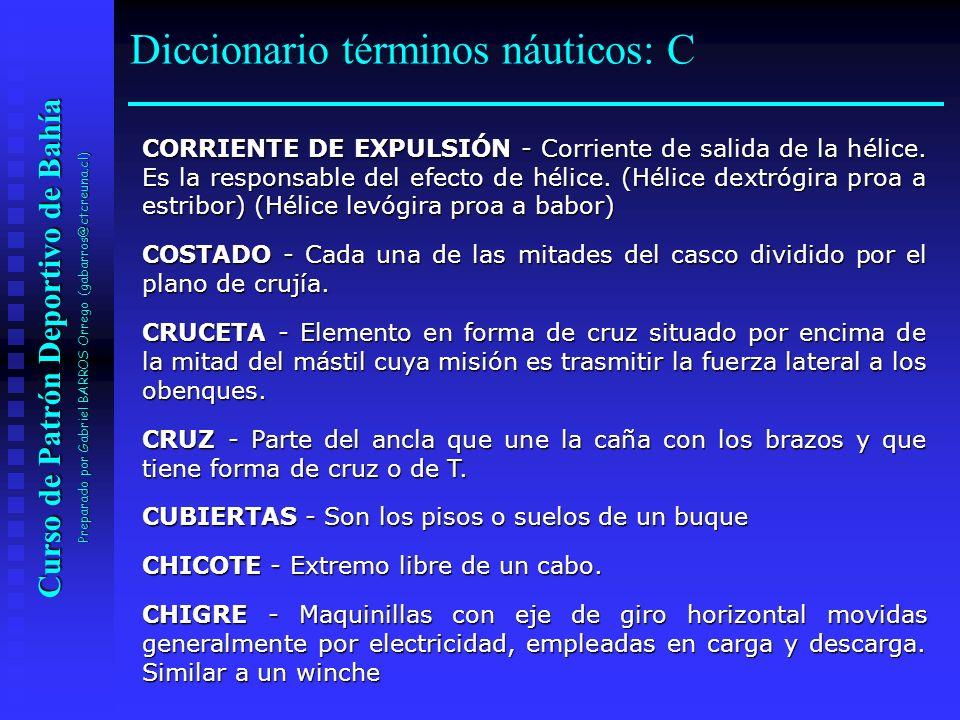Diccionario términos náuticos: C