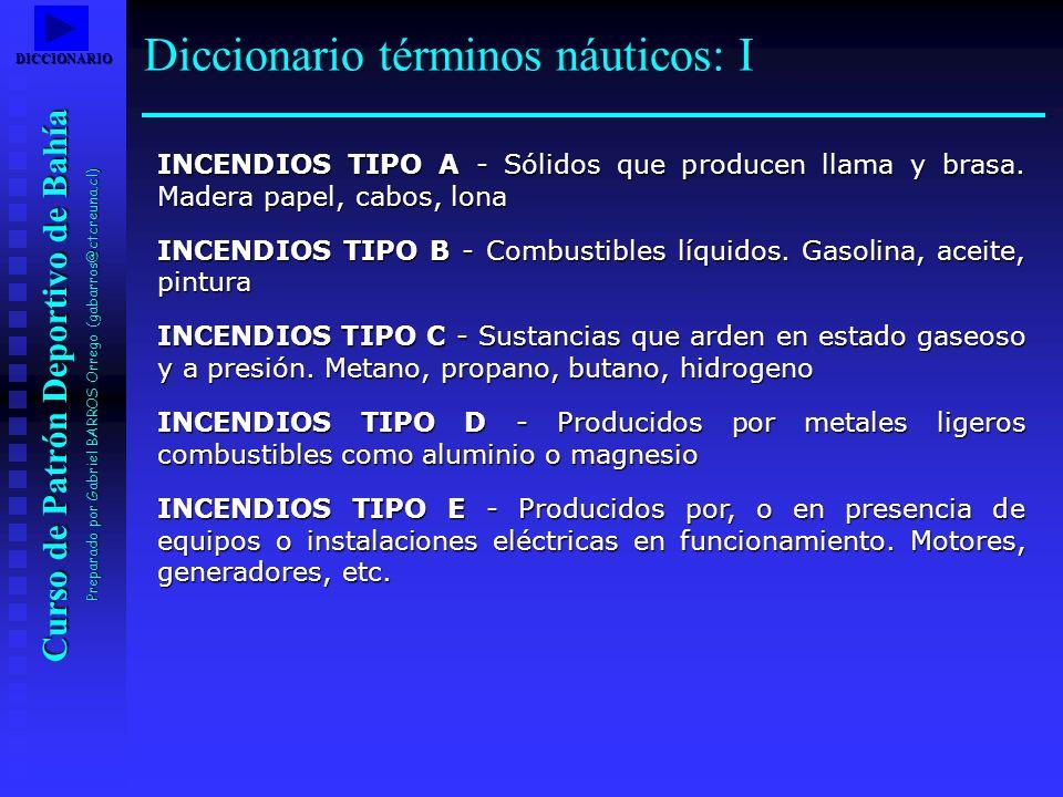 Diccionario términos náuticos: I