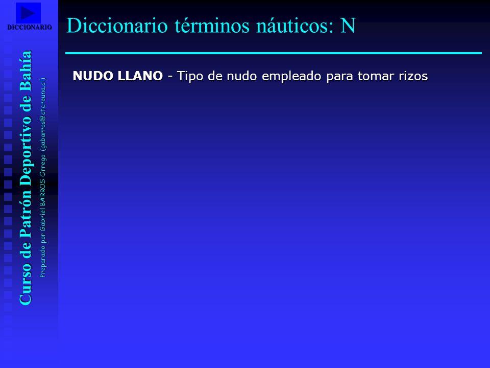 Diccionario términos náuticos: N