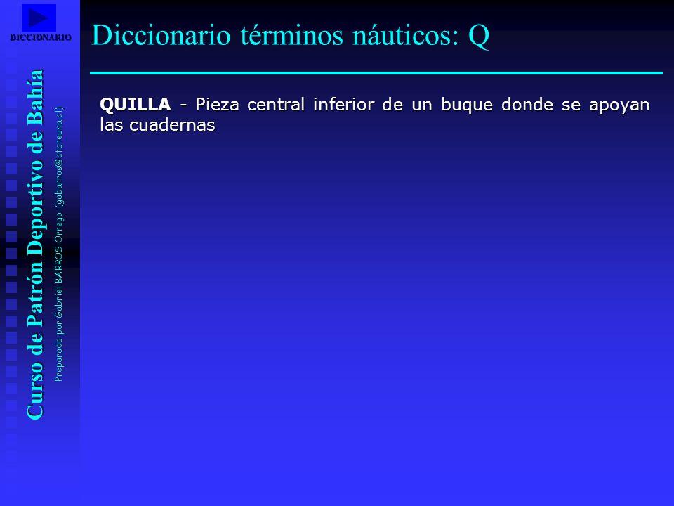 Diccionario términos náuticos: Q