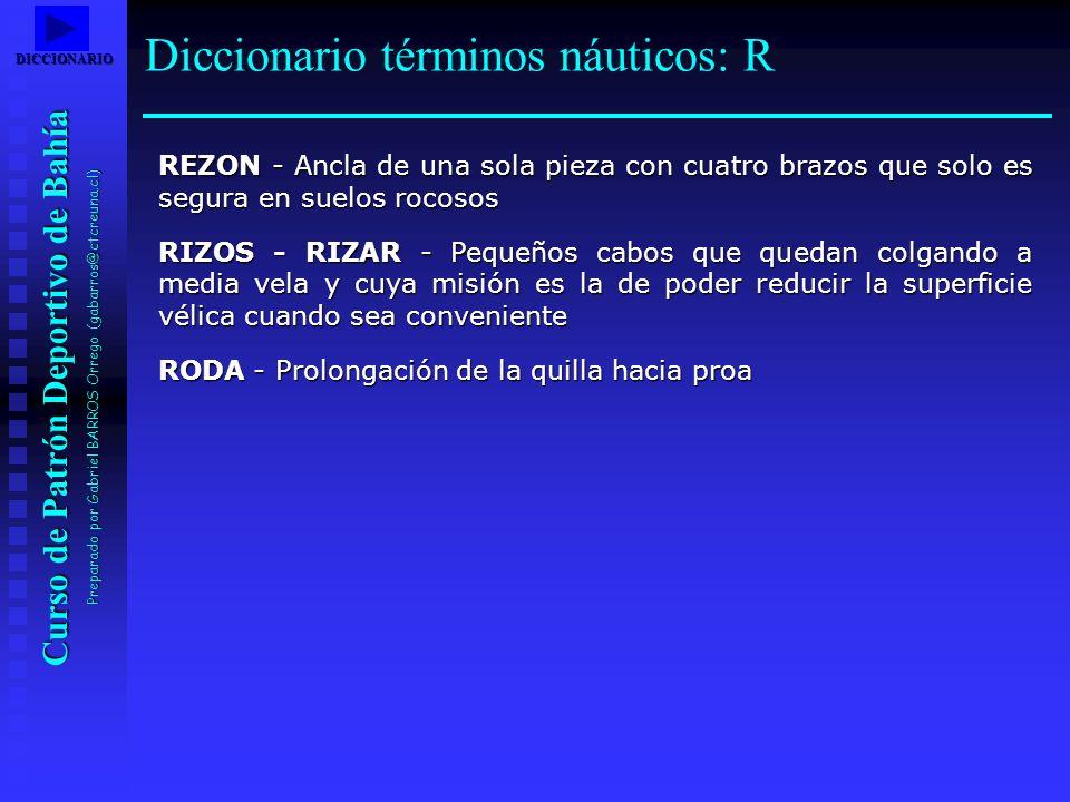 Diccionario términos náuticos: R