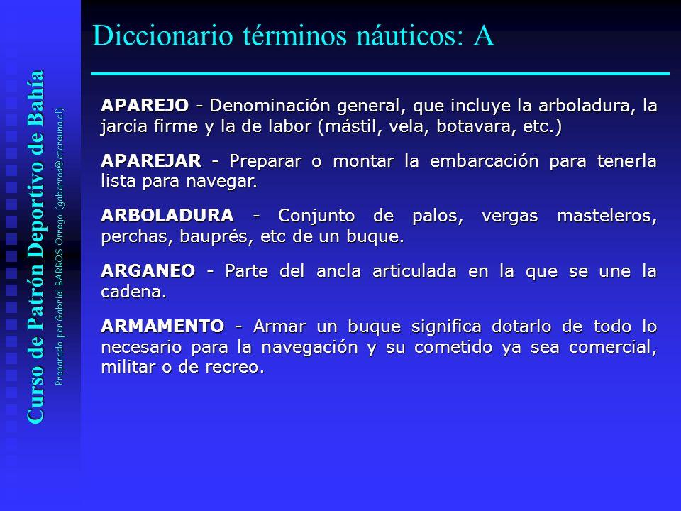 Diccionario términos náuticos: A