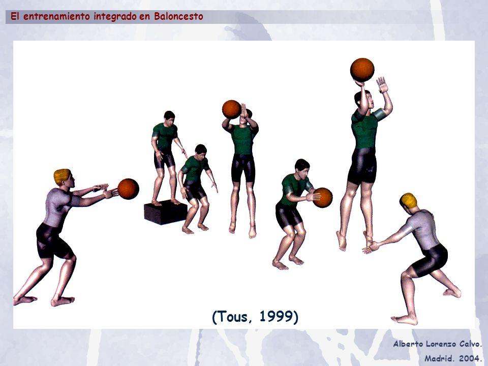 (Tous, 1999)