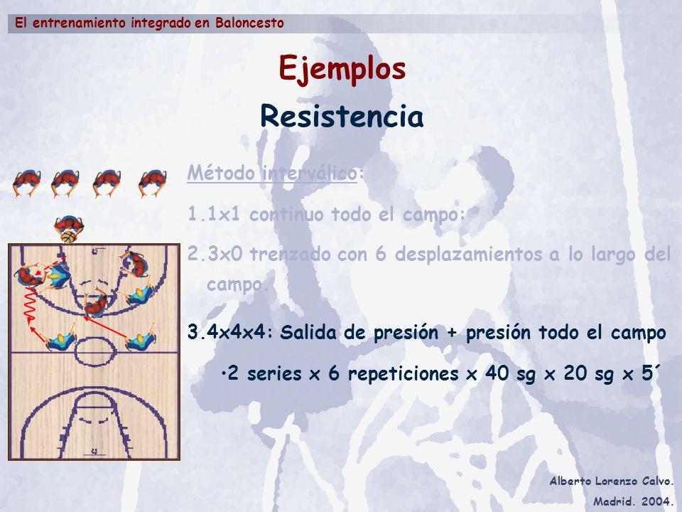 Ejemplos Resistencia Método interválico: 1x1 continuo todo el campo: