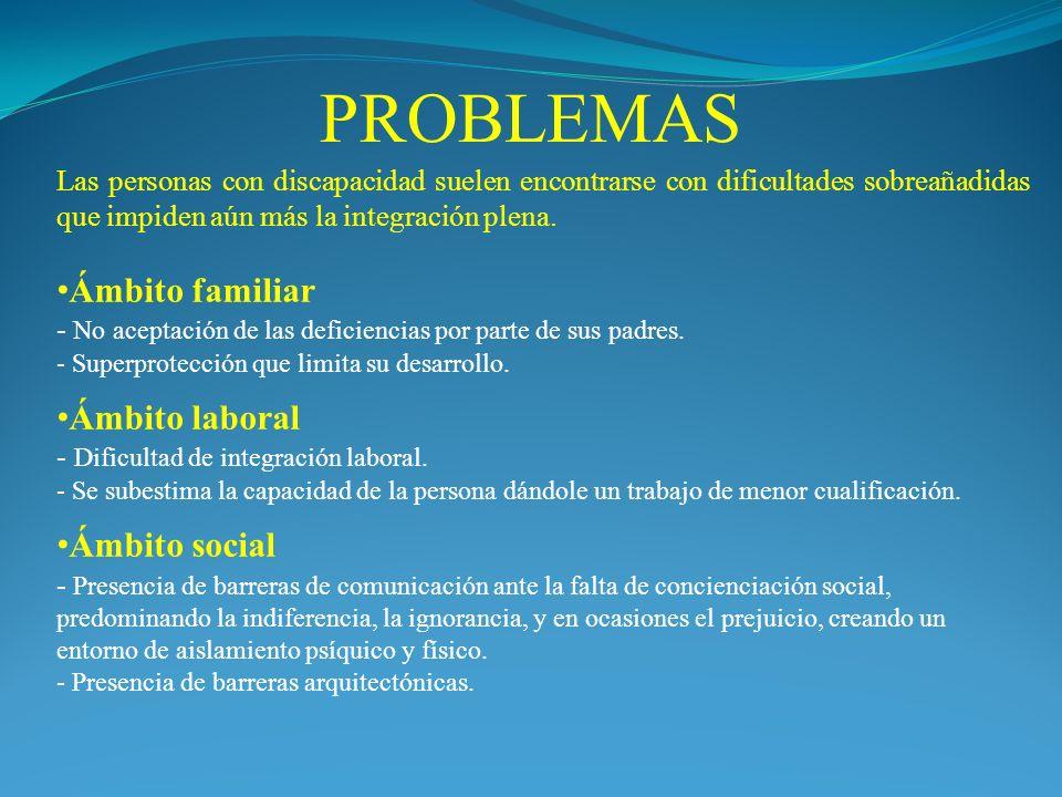 PROBLEMAS Ámbito familiar Ámbito laboral Ámbito social