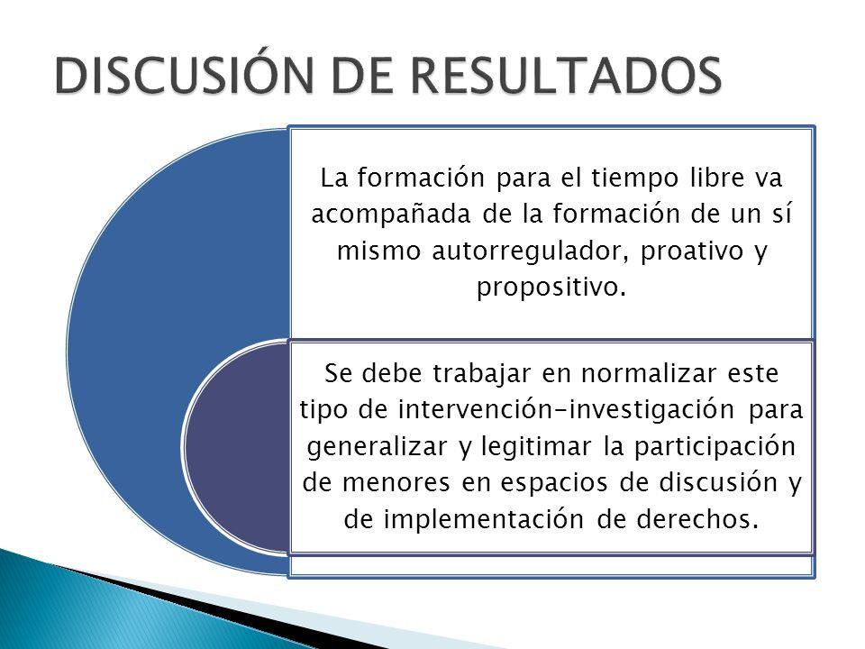 DISCUSIÓN DE RESULTADOS