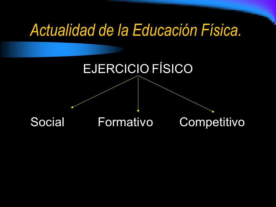 Actualidad de la Educación Física.