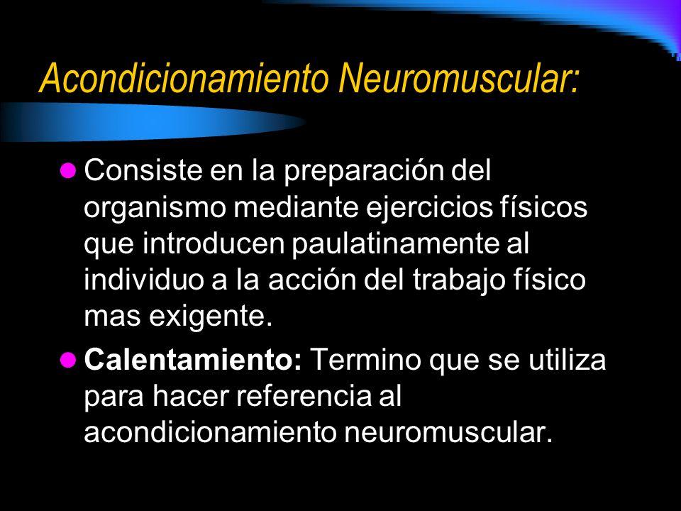 Acondicionamiento Neuromuscular: