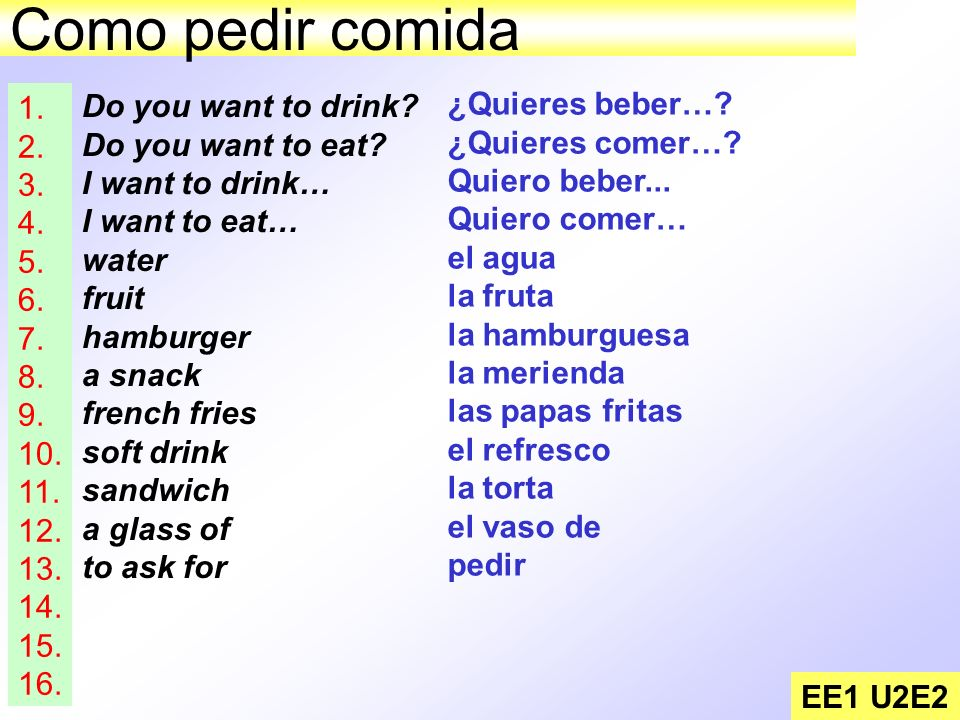Como pedir comida Do you want to drink ¿Quieres beber… 1. 2.