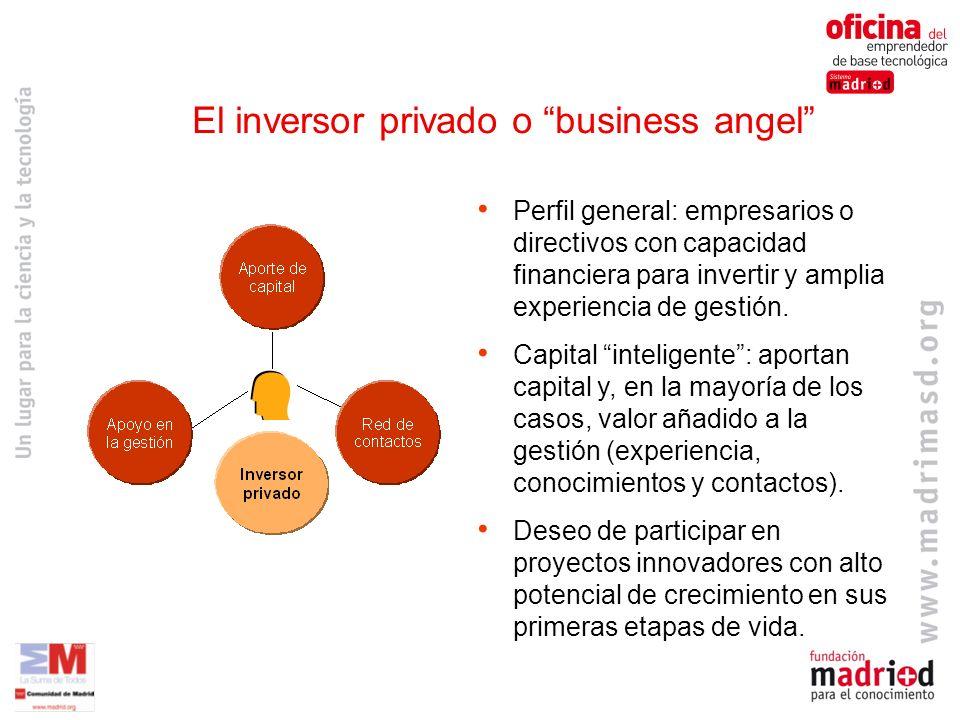 El inversor privado o business angel