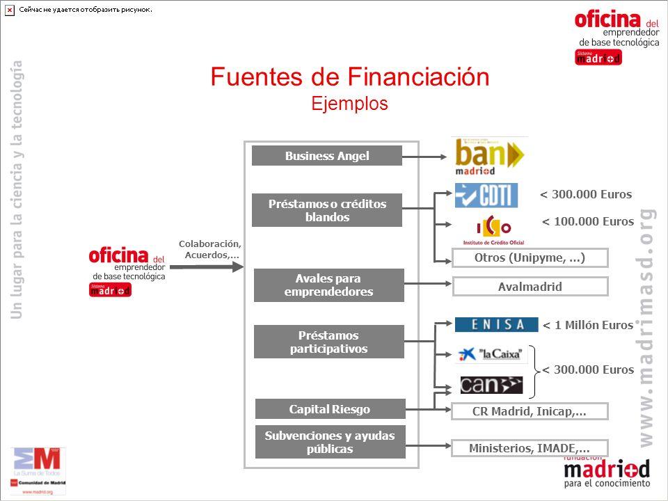 Fuentes de Financiación Ejemplos