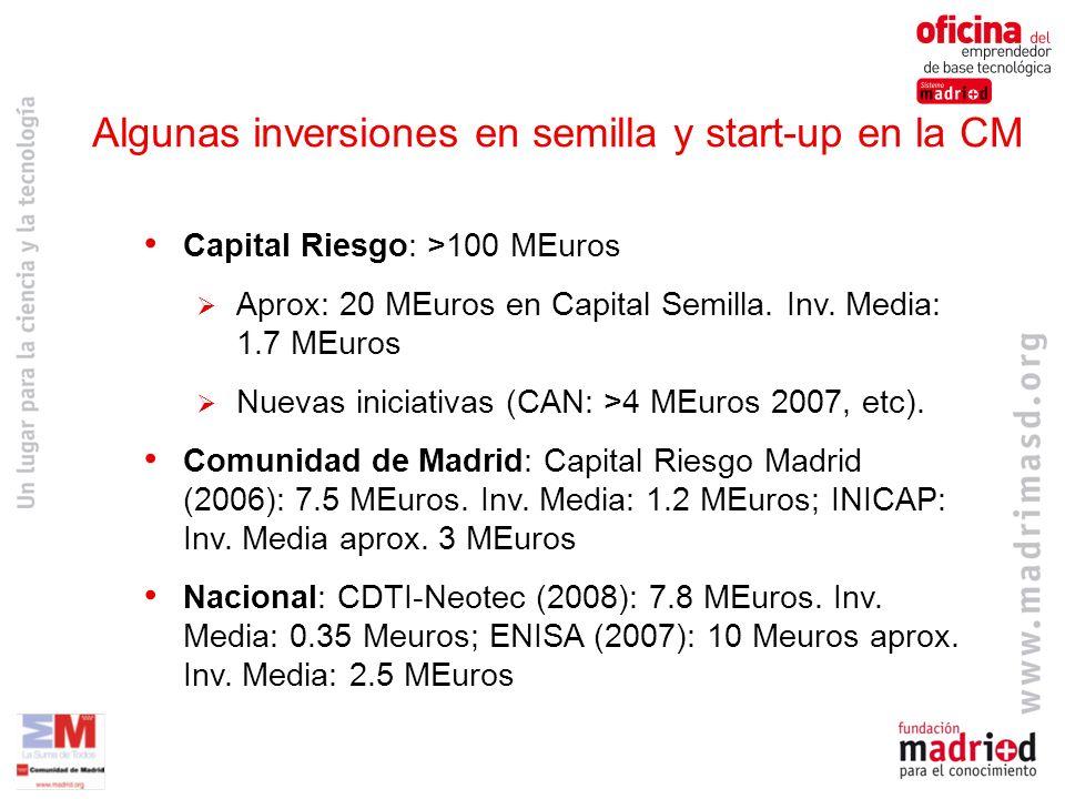 Algunas inversiones en semilla y start-up en la CM