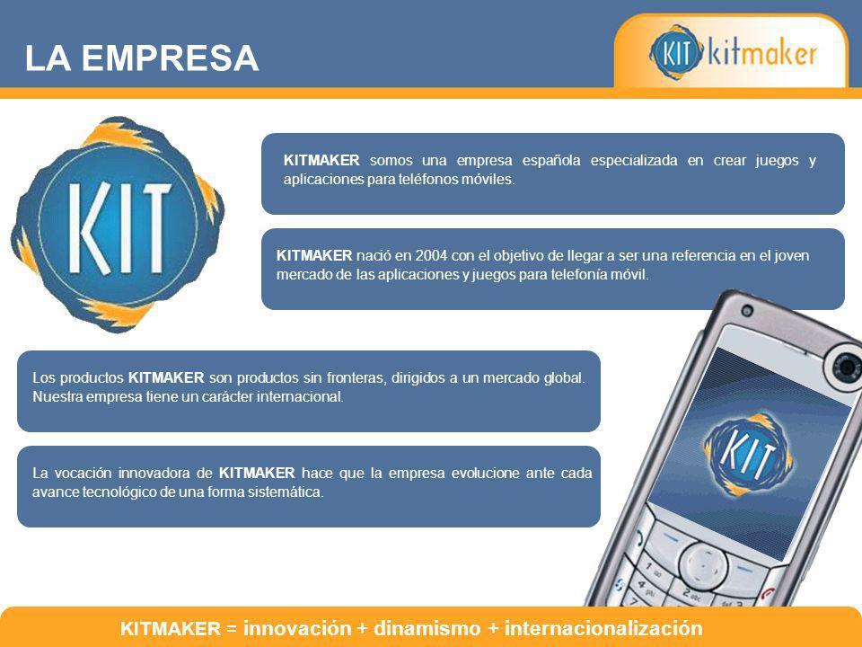 LA EMPRESA KITMAKER = innovación + dinamismo + internacionalización