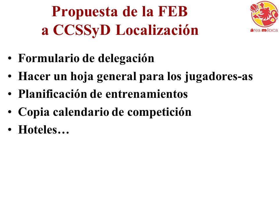 Propuesta de la FEB a CCSSyD Localización