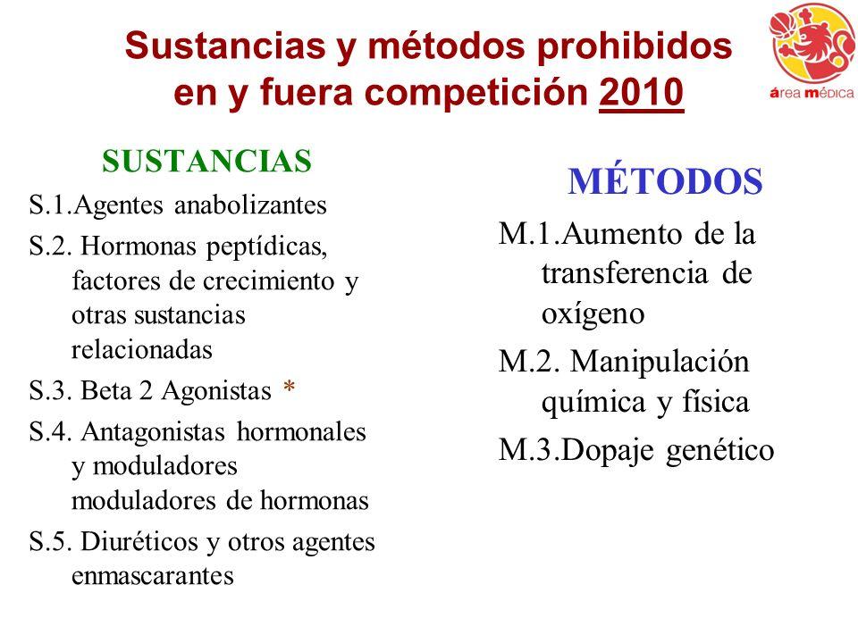 Sustancias y métodos prohibidos en y fuera competición 2010