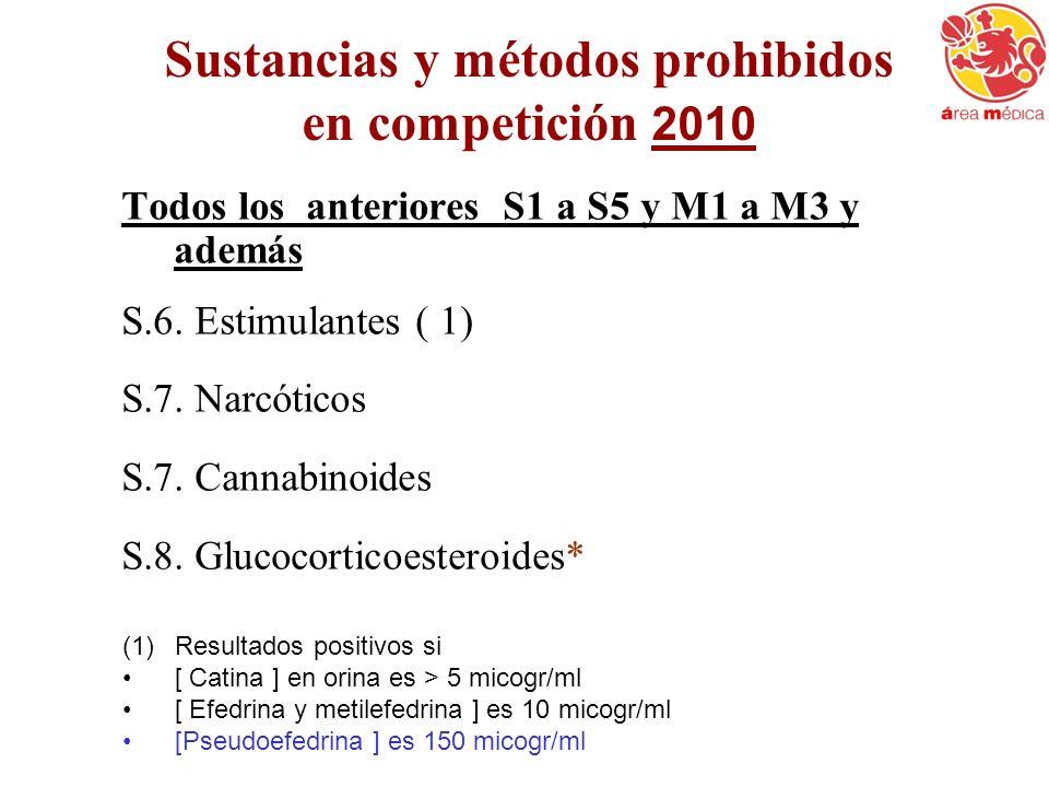 Sustancias y métodos prohibidos en competición 2010