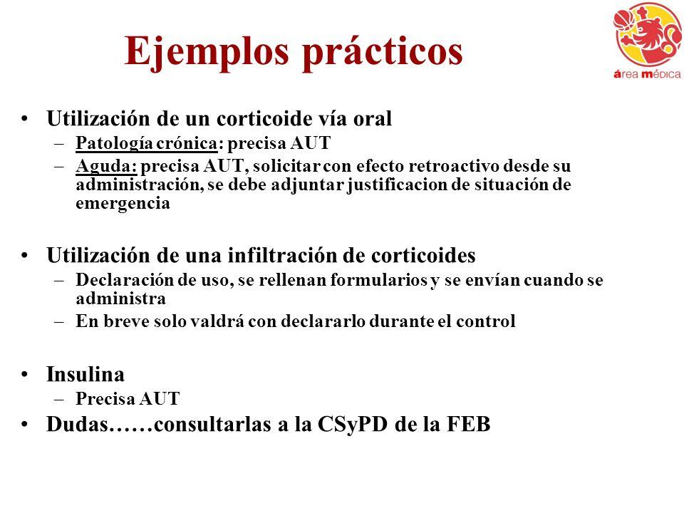 Ejemplos prácticos Utilización de un corticoide vía oral