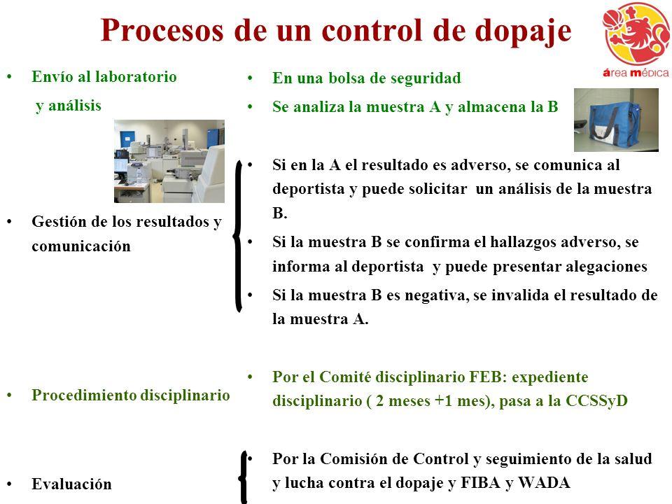 Procesos de un control de dopaje
