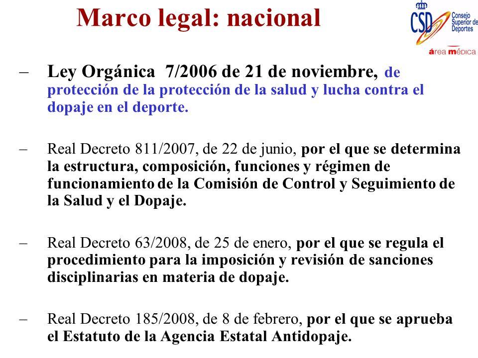 Marco legal: nacional Ley Orgánica 7/2006 de 21 de noviembre, de protección de la protección de la salud y lucha contra el dopaje en el deporte.