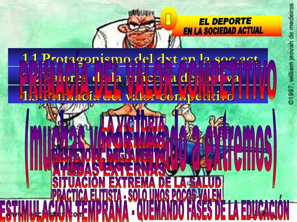 1 EL DEPORTE I EN LA SOCIEDAD ACTUAL