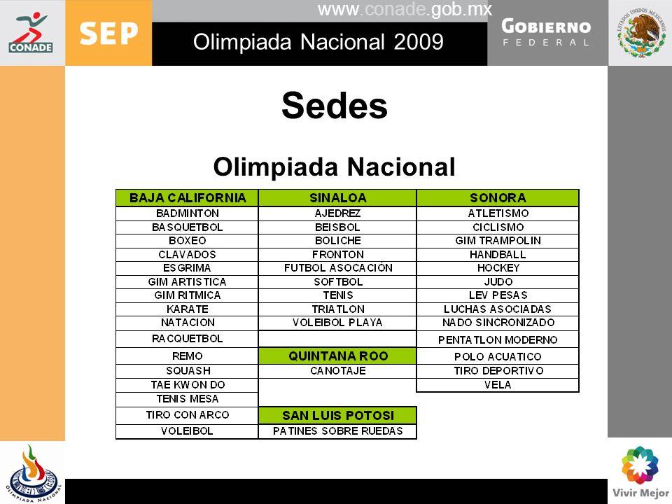 www.conade.gob.mx Olimpiada Nacional 2009 Sedes Olimpiada Nacional