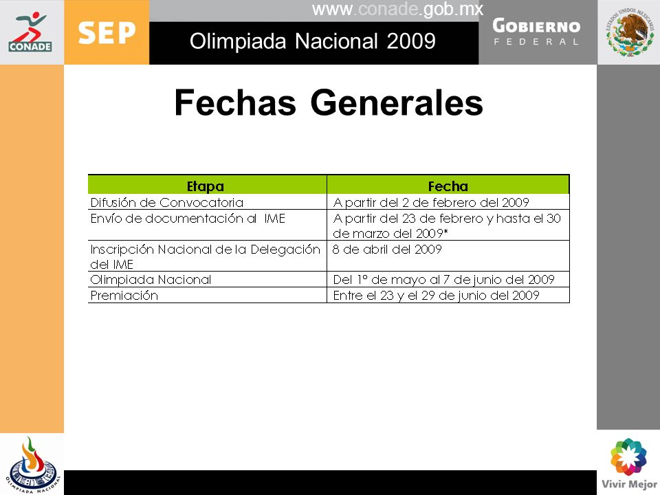 www.conade.gob.mx Olimpiada Nacional 2009 Fechas Generales