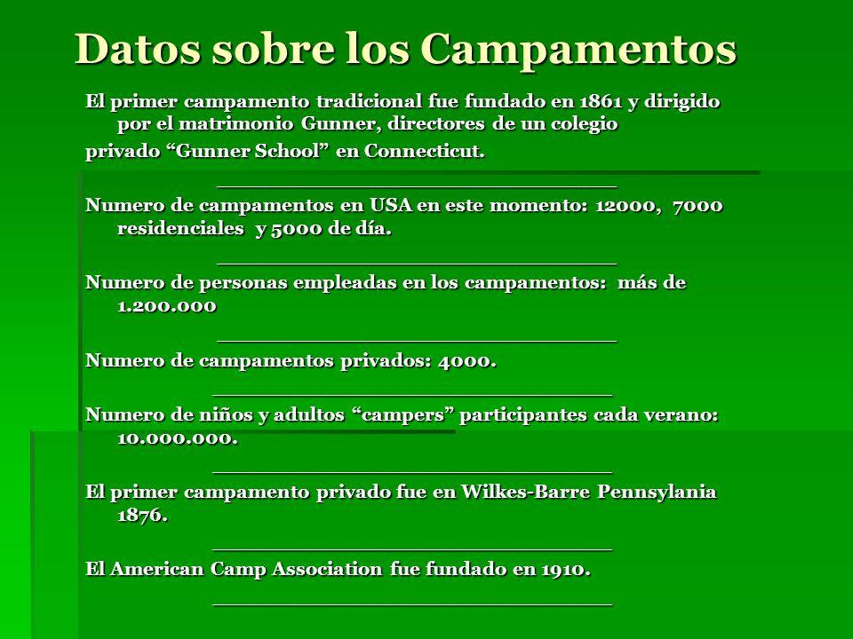 Datos sobre los Campamentos