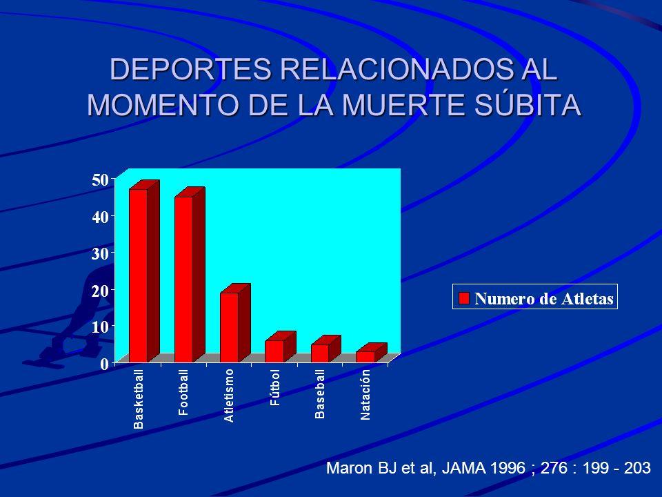 DEPORTES RELACIONADOS AL MOMENTO DE LA MUERTE SÚBITA