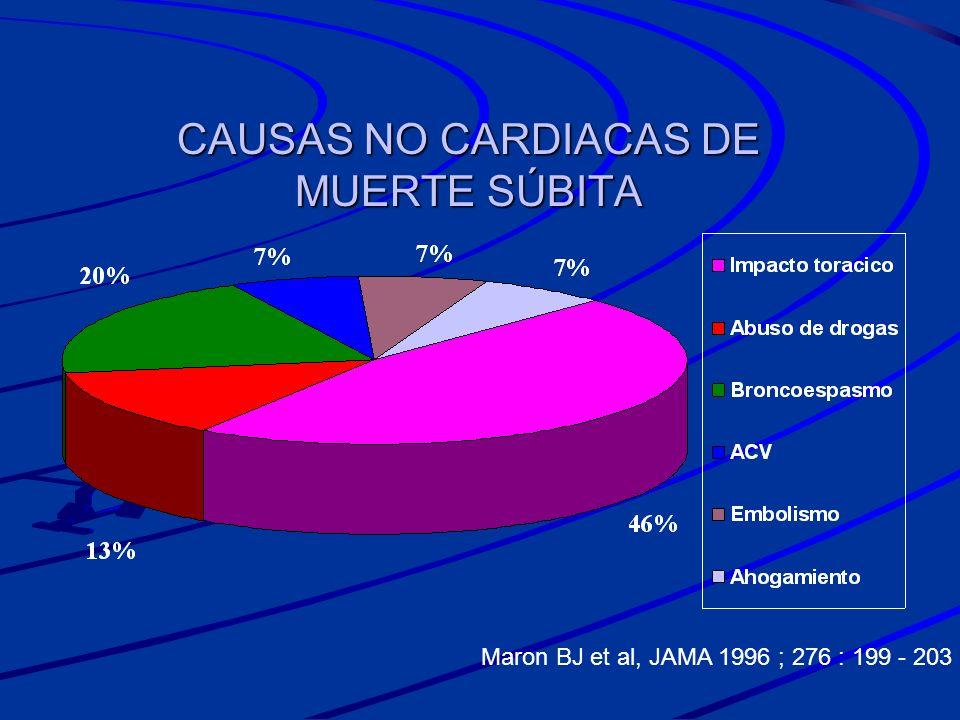 CAUSAS NO CARDIACAS DE MUERTE SÚBITA