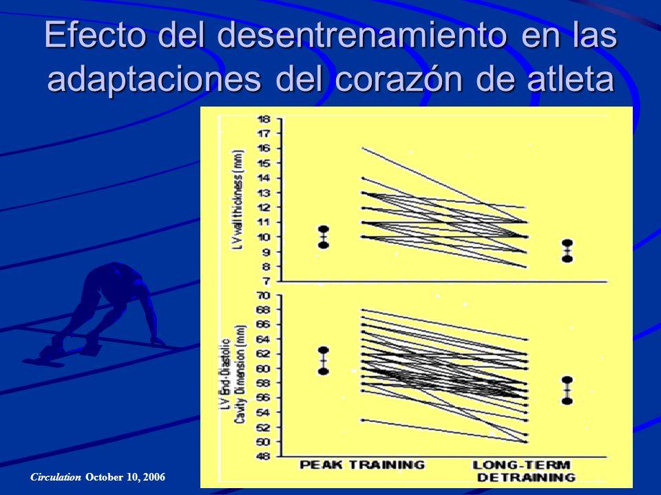 Efecto del desentrenamiento en las adaptaciones del corazón de atleta