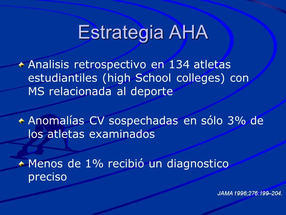 Estrategia AHA Analisis retrospectivo en 134 atletas estudiantiles (high School colleges) con MS relacionada al deporte.