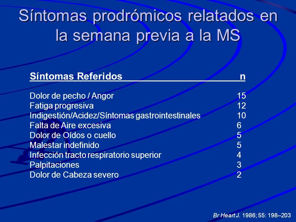 Síntomas prodrómicos relatados en la semana previa a la MS