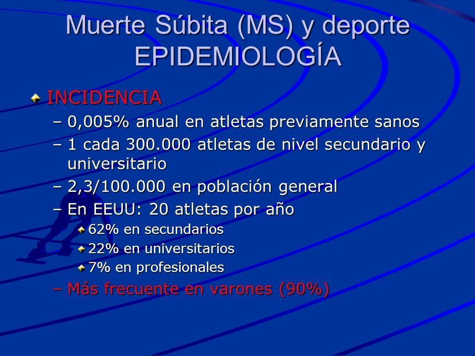 Muerte Súbita (MS) y deporte EPIDEMIOLOGÍA