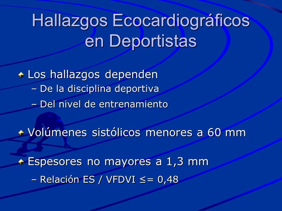 Hallazgos Ecocardiográficos en Deportistas