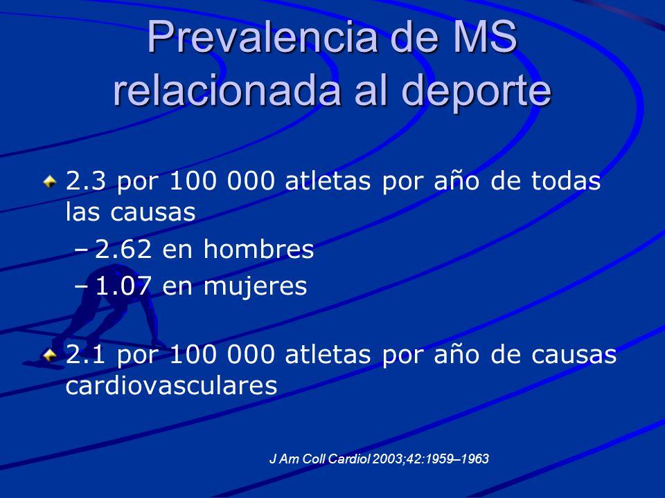Prevalencia de MS relacionada al deporte