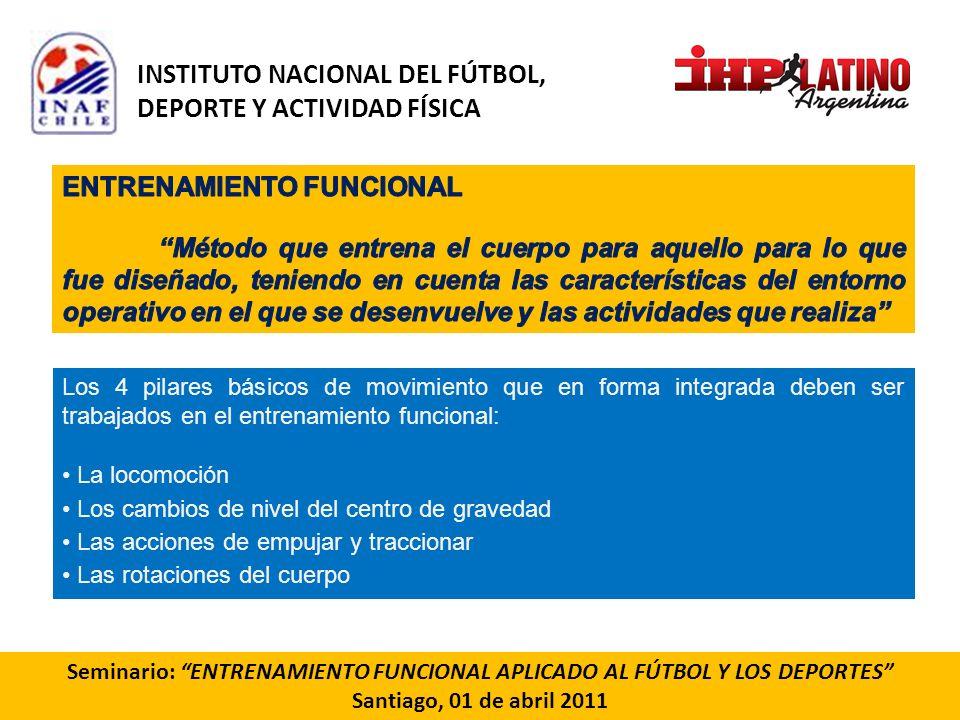 Seminario: ENTRENAMIENTO FUNCIONAL APLICADO AL FÚTBOL Y LOS DEPORTES